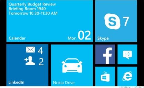 Ultima atualização do Windows fone 8 beneficia telefones maiores