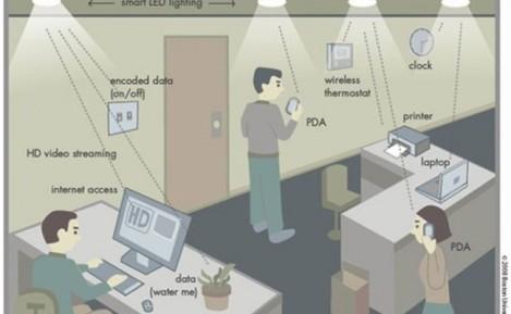 Li-Fi tecnologia