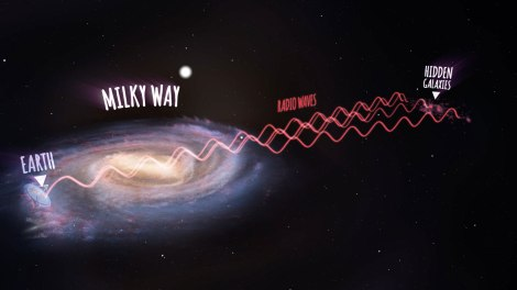 Galáxias escondidas