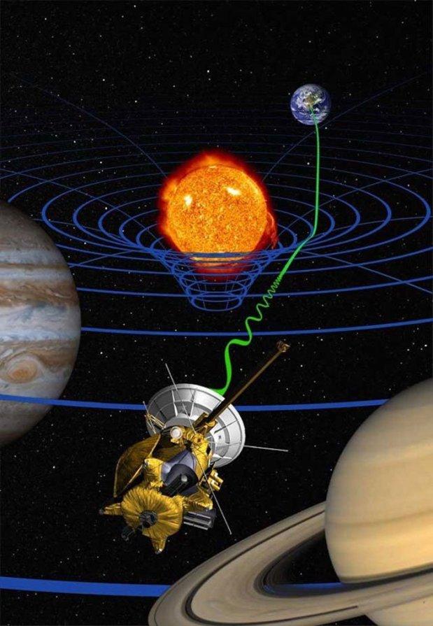 Um tipo de diagrama de incorporação que ilustra a curvatura geral relatividade do espaço.