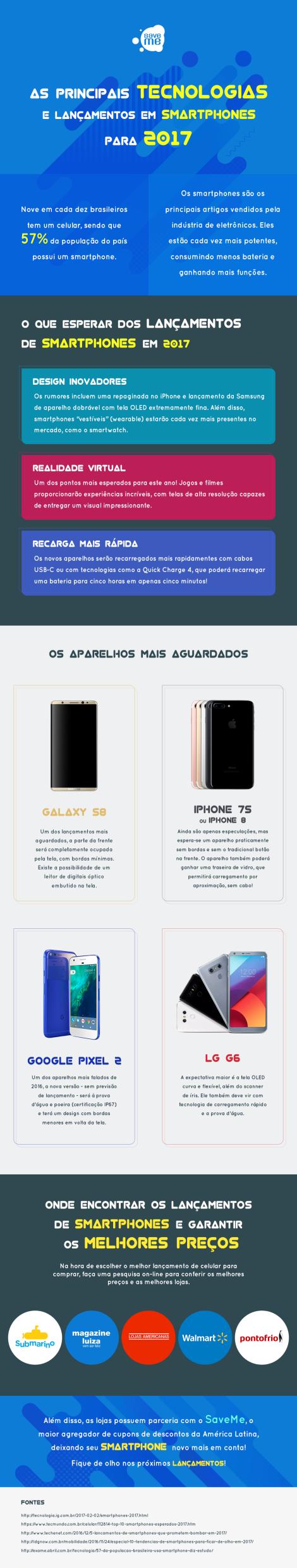 Saveme-Lançamento-Smartphone